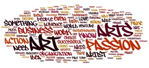 Discussion Forum 1 Word Cloud