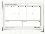 biz model canvas flat