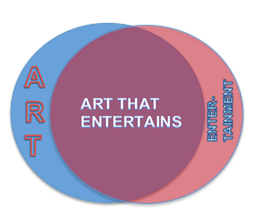 The Venn Diagram of Art and Entertainment | Creative Infrastructure